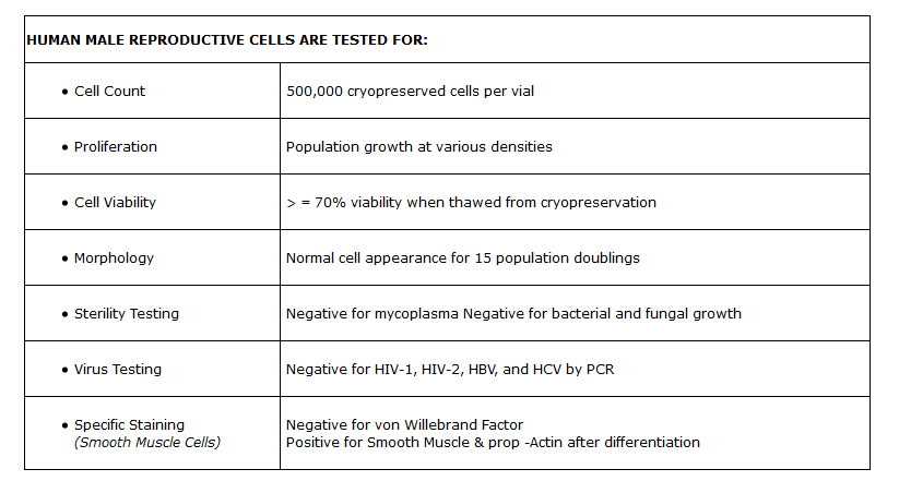 Male Reproductive Cell Quality Testing
