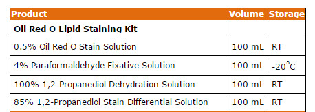 oil red o staining kit revised