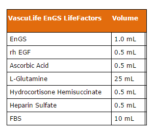 Endothelial Cell Culture Growth Factors