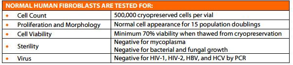 fibroblast quality testing